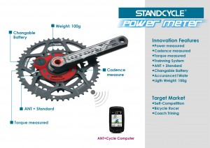 Standcycle Power Meter-d