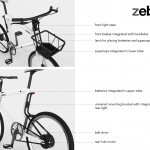 zebra-pages3