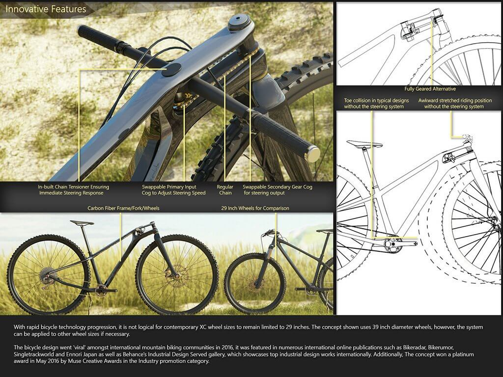 Interpolate XC Bicycle
