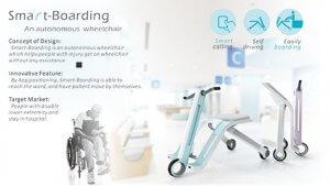 Smart-Boarding1